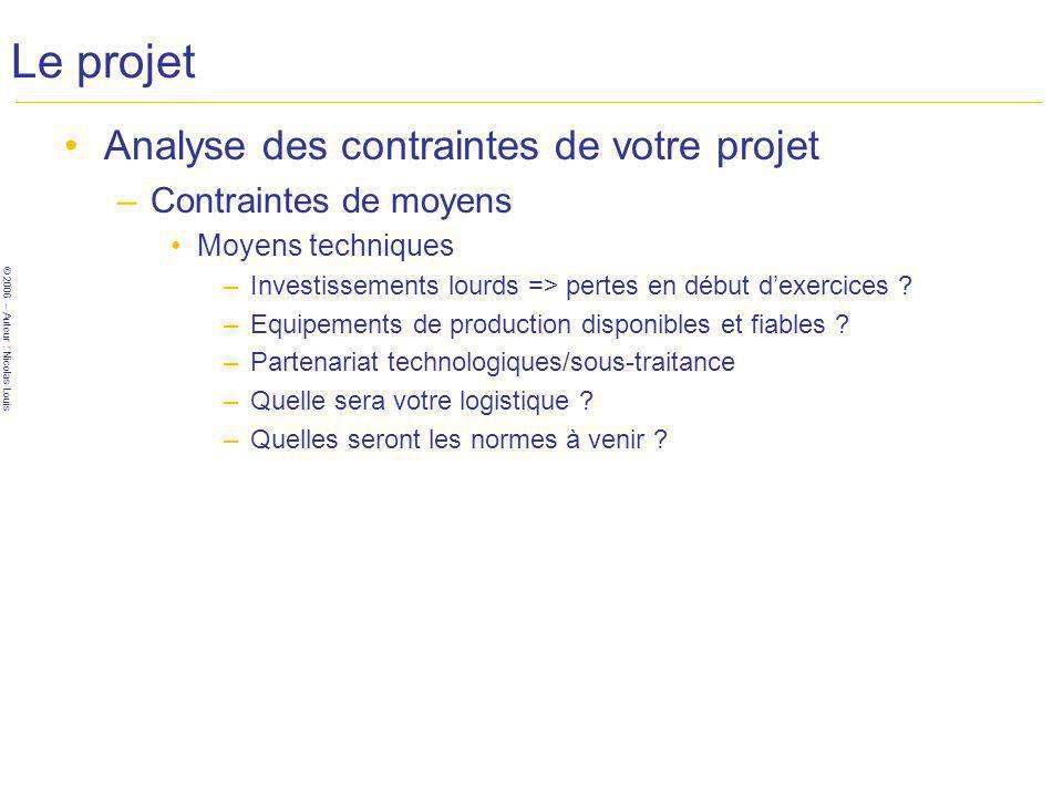 © 2006 – Auteur : Nicolas Louis Le projet Analyse des contraintes de votre projet –Contraintes de moyens Moyens techniques –Investissements lourds => pertes en début dexercices .