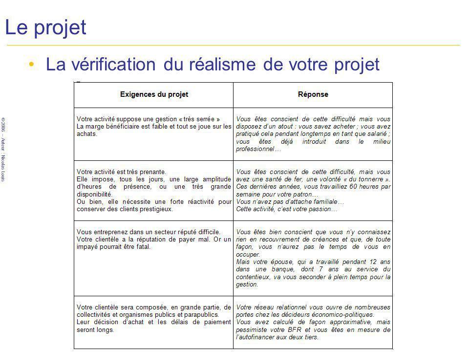 © 2006 – Auteur : Nicolas Louis Le projet La vérification du réalisme de votre projet