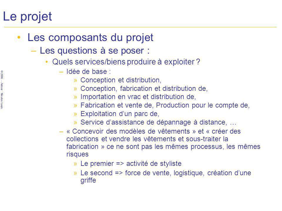 © 2006 – Auteur : Nicolas Louis Le projet Les composants du projet –Les questions à se poser : Quels services/biens produire à exploiter .