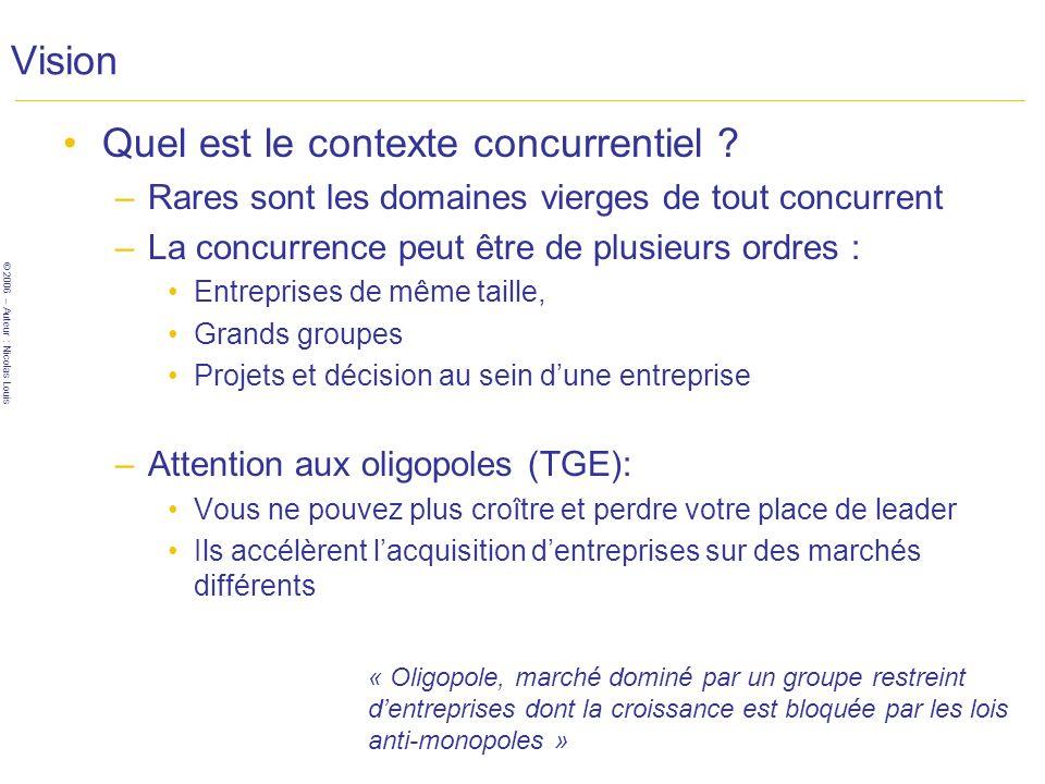 © 2006 – Auteur : Nicolas Louis Vision Quel est le contexte concurrentiel .