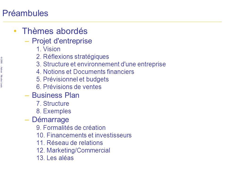 © 2006 – Auteur : Nicolas Louis Préambules Thèmes abordés –Projet d entreprise 1.