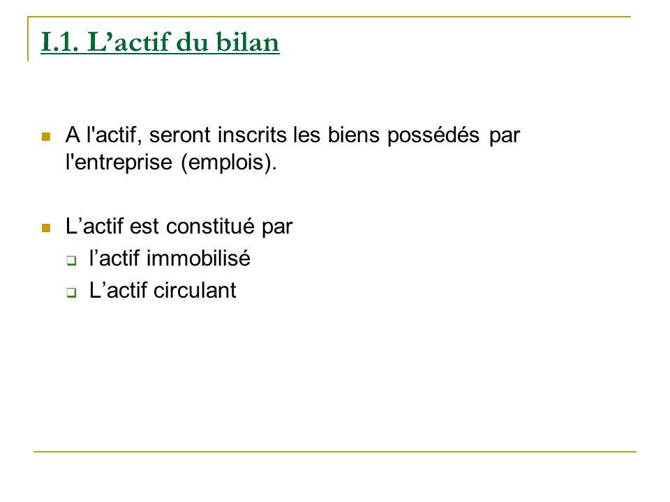 I.1. Lactif du bilan A l'actif, seront inscrits les biens possédés par l'entreprise (emplois). Lactif est constitué par lactif immobilisé Lactif circu