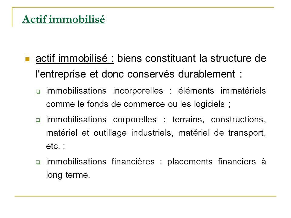 Actif immobilisé actif immobilisé : biens constituant la structure de l'entreprise et donc conservés durablement : immobilisations incorporelles : élé