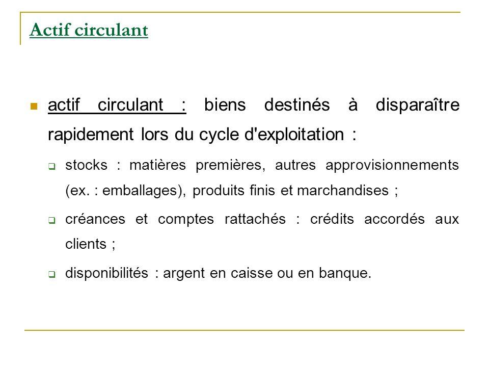 Actif circulant actif circulant : biens destinés à disparaître rapidement lors du cycle d'exploitation : stocks : matières premières, autres approvisi