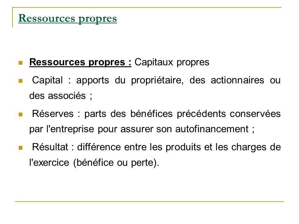 Ressources propres Ressources propres : Capitaux propres Capital : apports du propriétaire, des actionnaires ou des associés ; Réserves : parts des bé