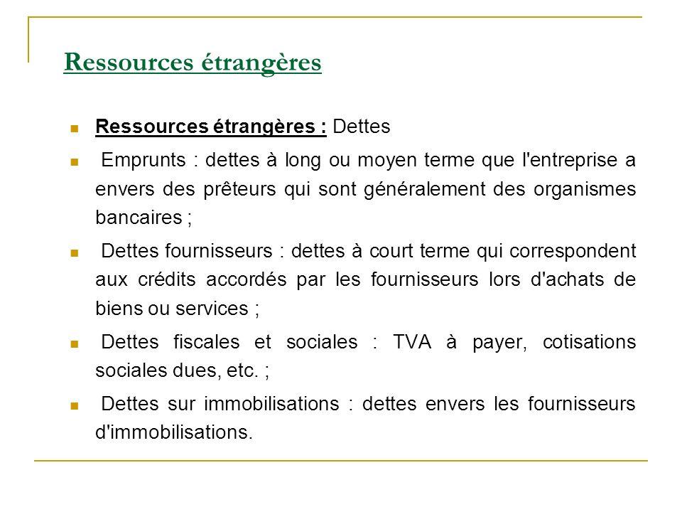 Ressources étrangères Ressources étrangères : Dettes Emprunts : dettes à long ou moyen terme que l'entreprise a envers des prêteurs qui sont généralem