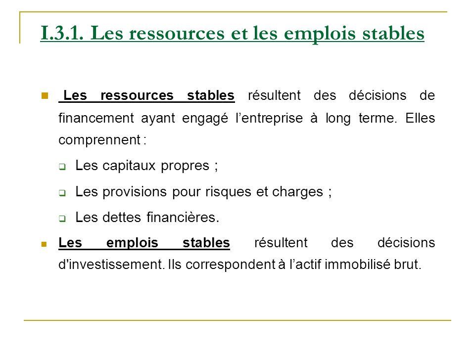 I.3.1. Les ressources et les emplois stables Les ressources stables résultent des décisions de financement ayant engagé lentreprise à long terme. Elle