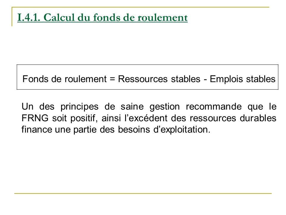 I.4.1. Calcul du fonds de roulement Fonds de roulement = Ressources stables - Emplois stables Un des principes de saine gestion recommande que le FRNG