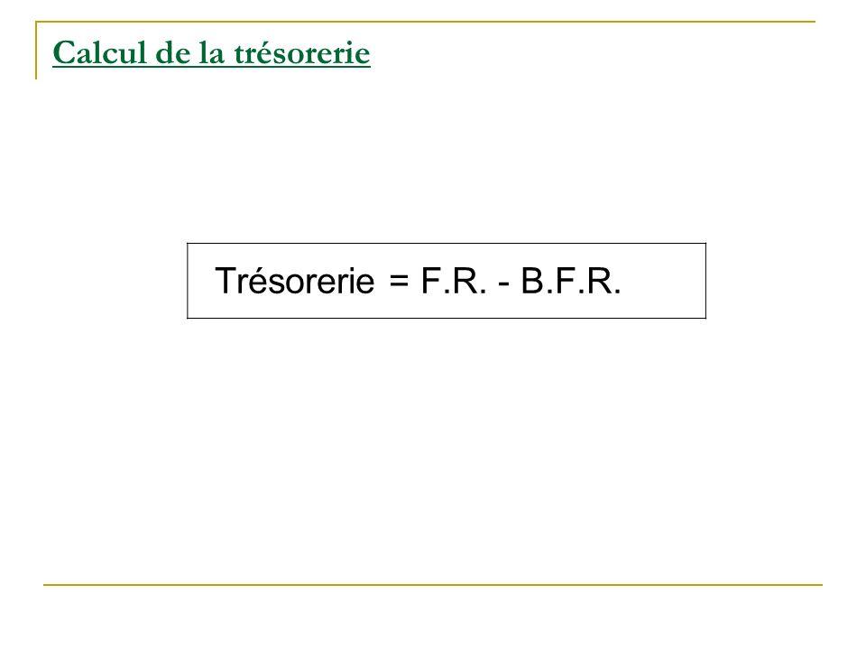 Calcul de la trésorerie Trésorerie = F.R. - B.F.R.