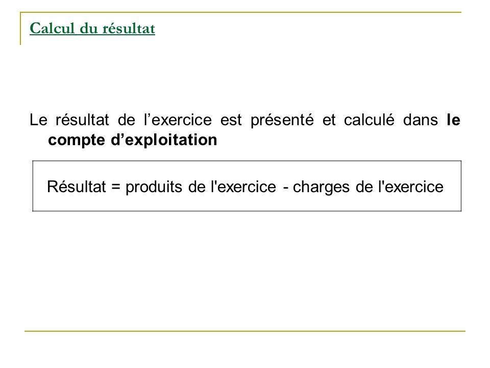 Calcul du résultat Le résultat de lexercice est présenté et calculé dans le compte dexploitation Résultat = produits de l'exercice - charges de l'exer