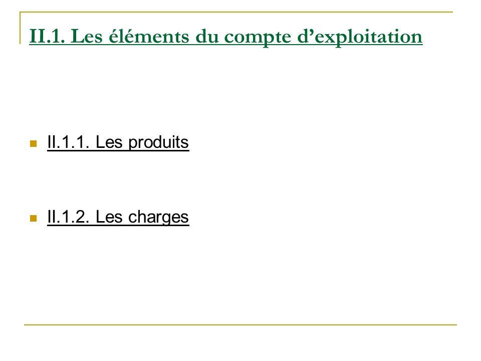 II.1. Les éléments du compte dexploitation II.1.1. Les produits II.1.2. Les charges