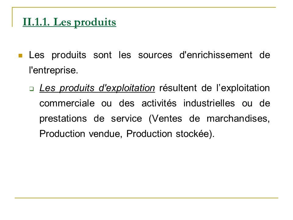 II.1.1. Les produits Les produits sont les sources d'enrichissement de l'entreprise. Les produits d'exploitation résultent de lexploitation commercial