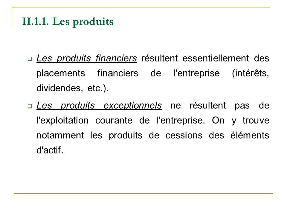 II.1.1. Les produits Les produits financiers résultent essentiellement des placements financiers de l'entreprise (intérêts, dividendes, etc.). Les pro