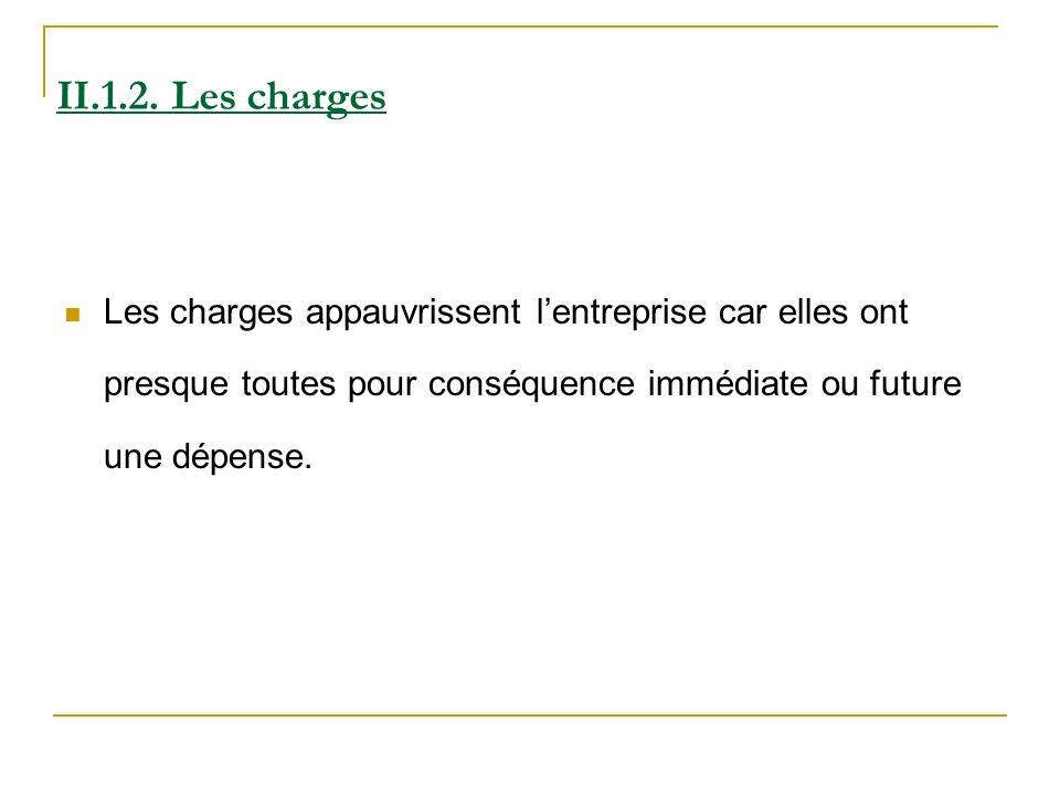 II.1.2. Les charges Les charges appauvrissent lentreprise car elles ont presque toutes pour conséquence immédiate ou future une dépense.