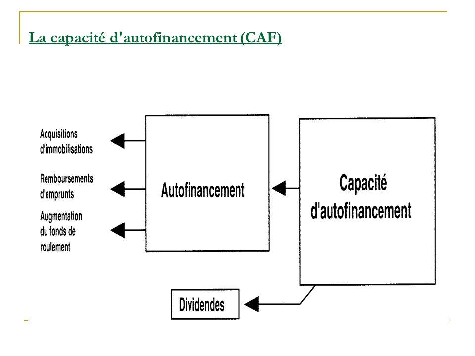 La capacité d'autofinancement (CAF)
