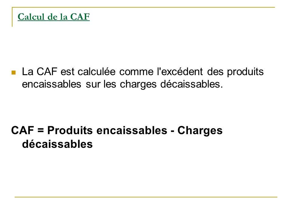 Calcul de la CAF La CAF est calculée comme l'excédent des produits encaissables sur les charges décaissables. CAF = Produits encaissables - Charges dé