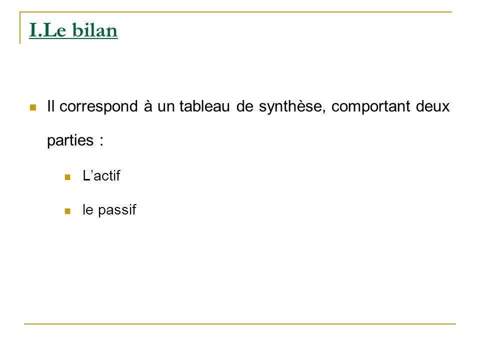 I.Le bilan Il correspond à un tableau de synthèse, comportant deux parties : Lactif le passif