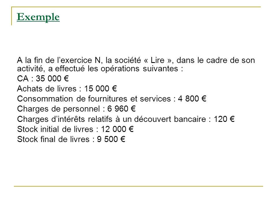 Exemple A la fin de lexercice N, la société « Lire », dans le cadre de son activité, a effectué les opérations suivantes : CA : 35 000 Achats de livre
