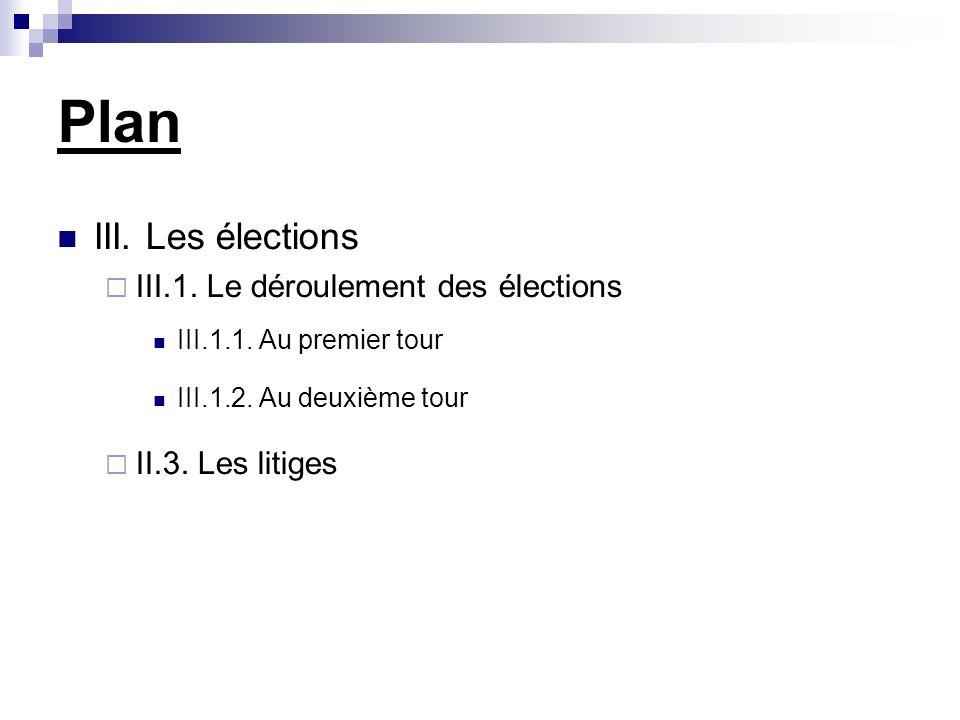 Plan III. Les élections III.1. Le déroulement des élections III.1.1.