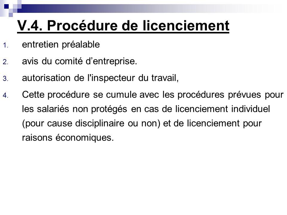 V.4. Procédure de licenciement 1. entretien préalable 2.