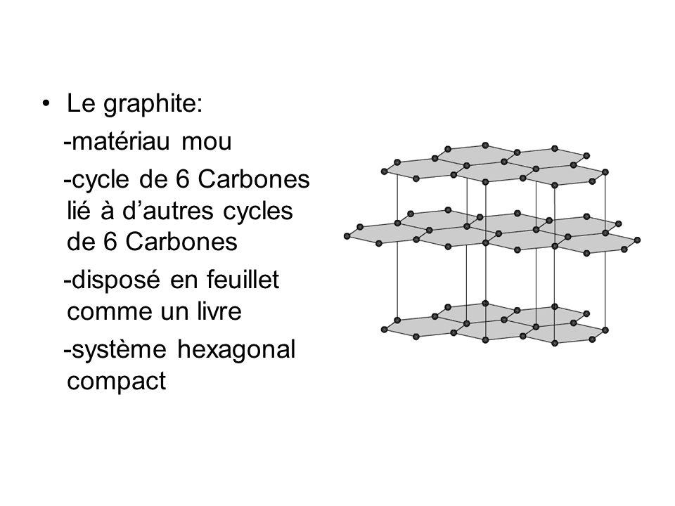 Le graphite: -matériau mou -cycle de 6 Carbones lié à dautres cycles de 6 Carbones -disposé en feuillet comme un livre -système hexagonal compact