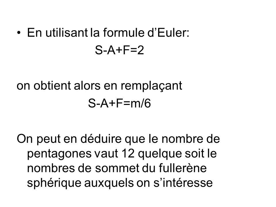 En utilisant la formule dEuler: S-A+F=2 on obtient alors en remplaçant S-A+F=m/6 On peut en déduire que le nombre de pentagones vaut 12 quelque soit le nombres de sommet du fullerène sphérique auxquels on sintéresse
