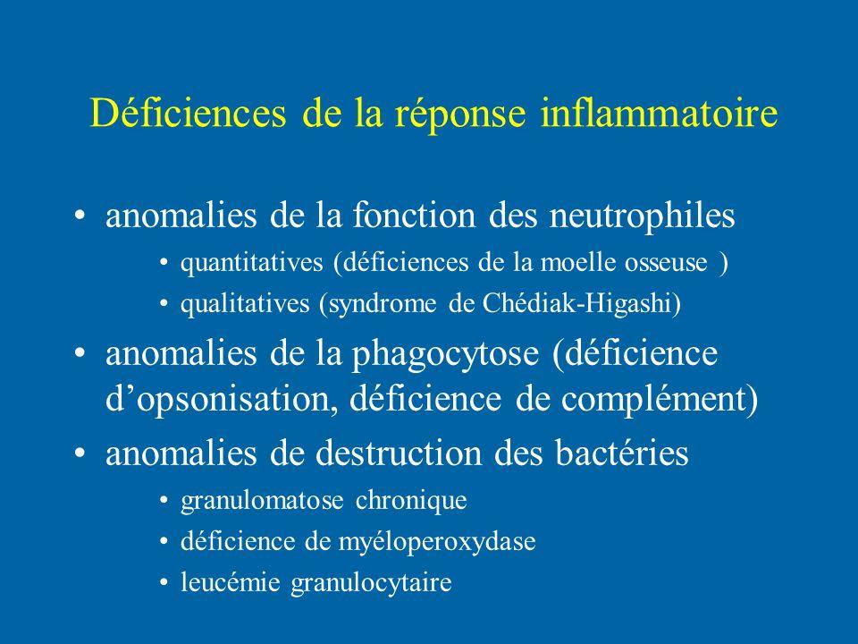 Déficiences de la réponse inflammatoire anomalies de la fonction des neutrophiles quantitatives (déficiences de la moelle osseuse ) qualitatives (synd