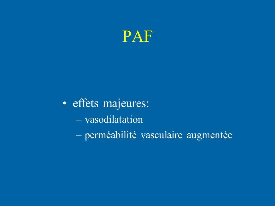 PAF effets majeures: –vasodilatation –perméabilité vasculaire augmentée