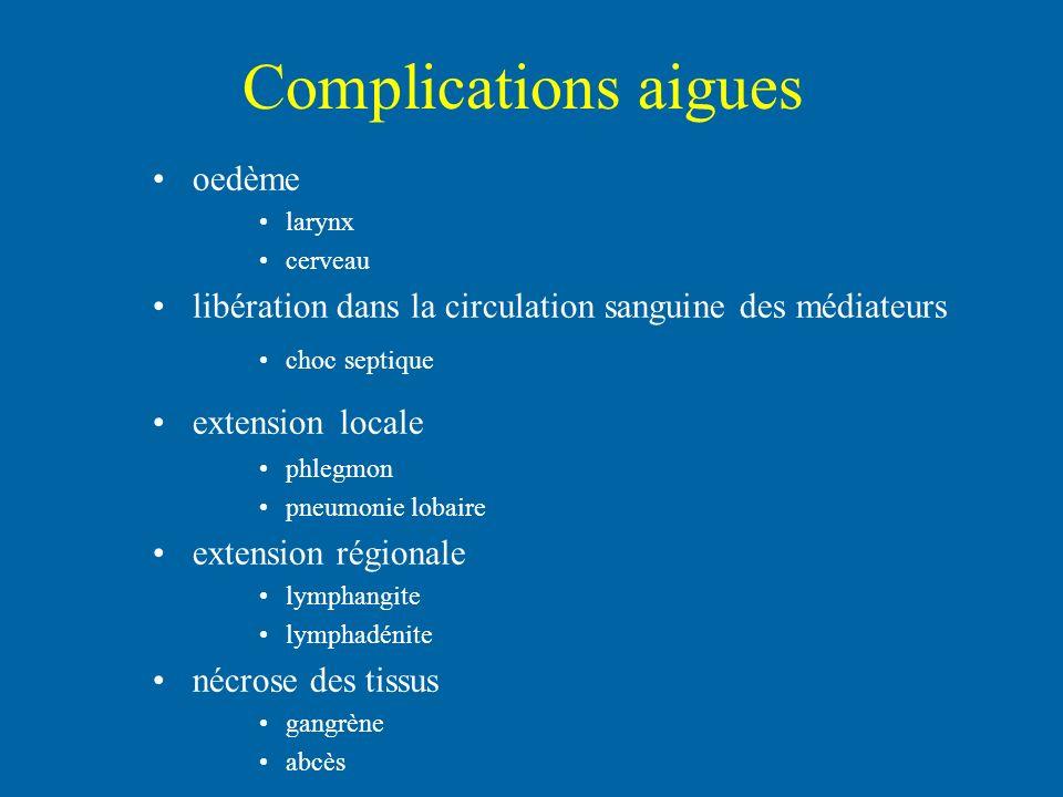 Complications aigues oedème larynx cerveau libération dans la circulation sanguine des médiateurs choc septique extension locale phlegmon pneumonie lo
