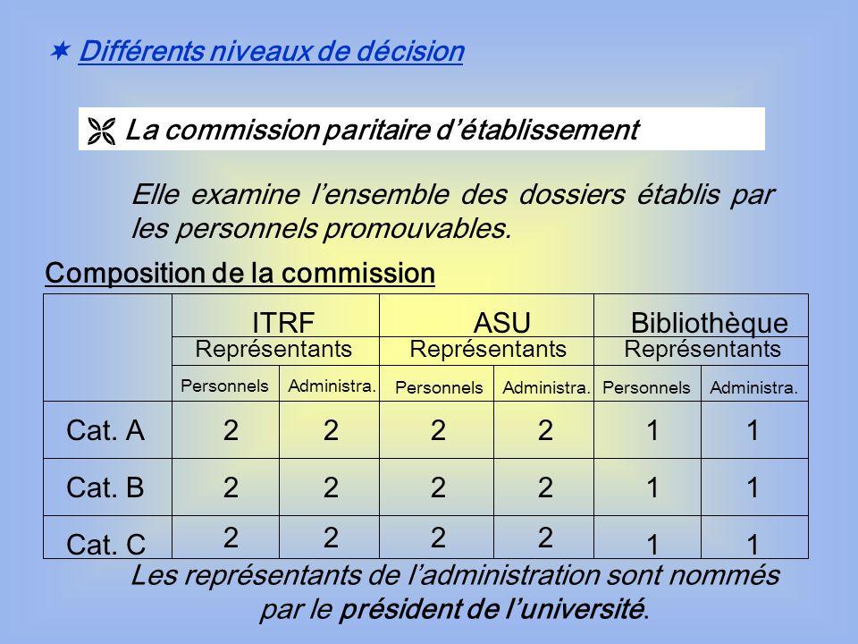 2.Le régime indemnitaire des personnels IATOS Il est aussi varié que les statuts des personnels.