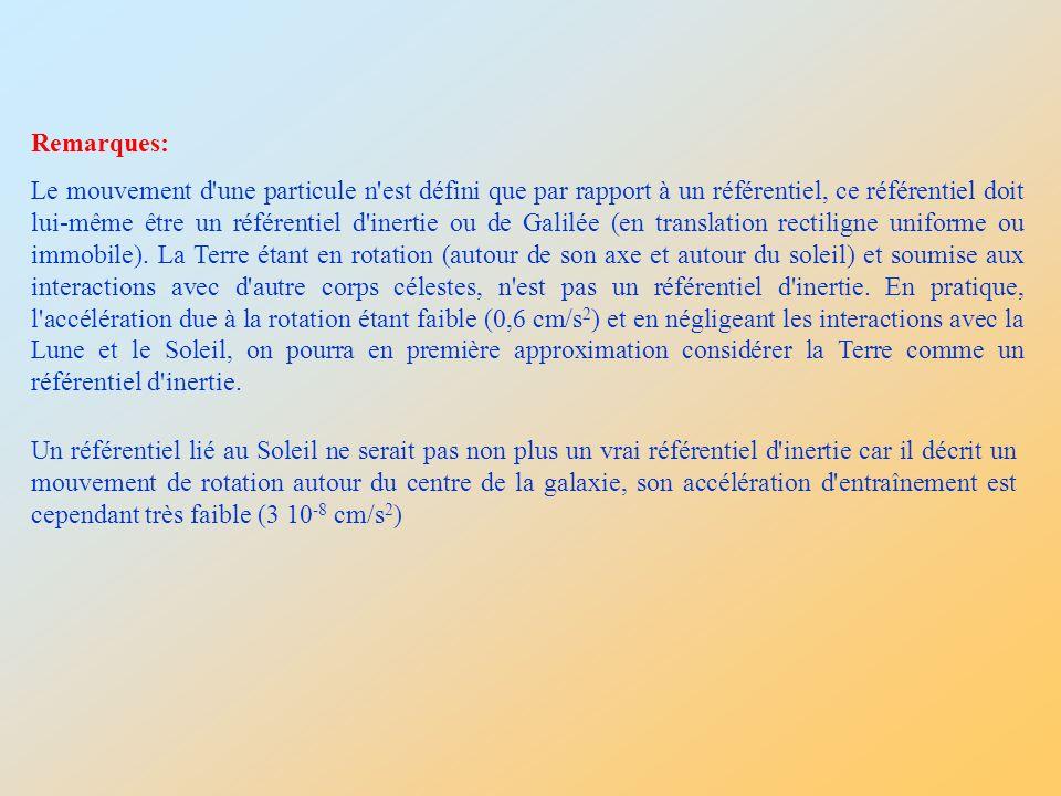 Remarques: Le mouvement d une particule n est défini que par rapport à un référentiel, ce référentiel doit lui-même être un référentiel d inertie ou de Galilée (en translation rectiligne uniforme ou immobile).
