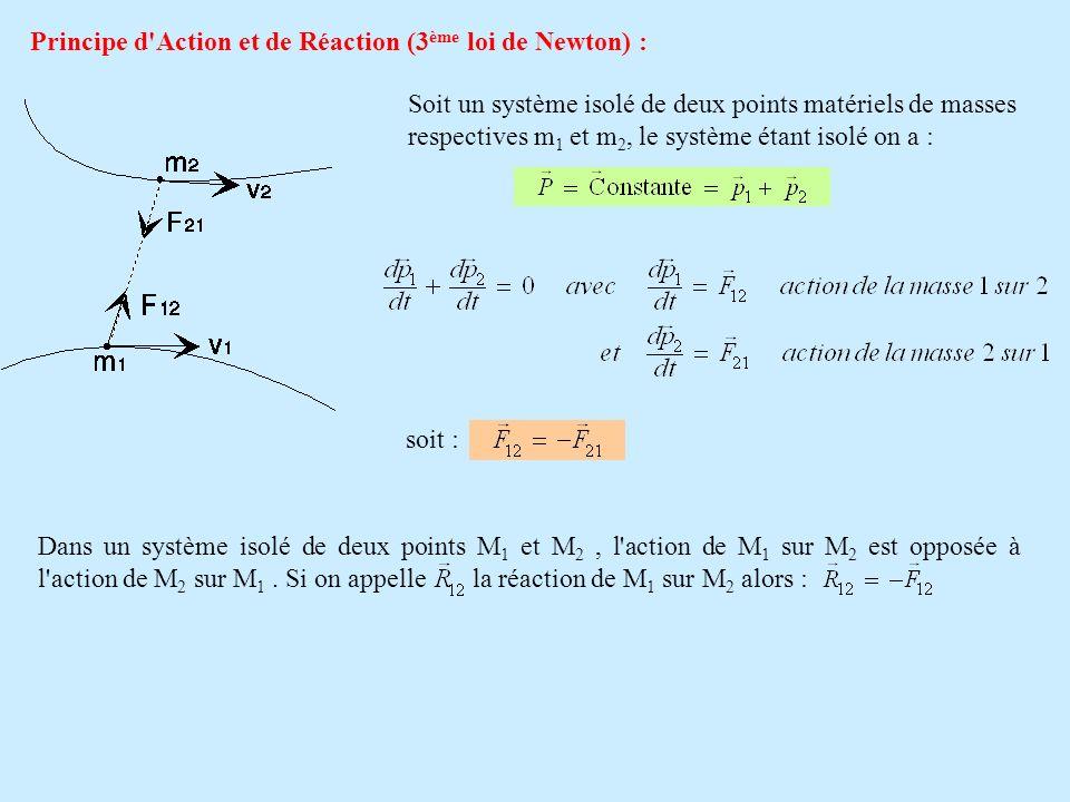 Dans un système isolé de deux points M 1 et M 2, l action de M 1 sur M 2 est opposée à l action de M 2 sur M 1.