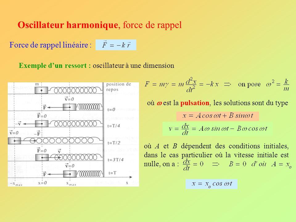 Oscillateur harmonique, force de rappel Force de rappel linéaire : Exemple dun ressort : oscillateur à une dimension où est la pulsation, les solutions sont du type où A et B dépendent des conditions initiales, dans le cas particulier où la vitesse initiale est nulle, on a :
