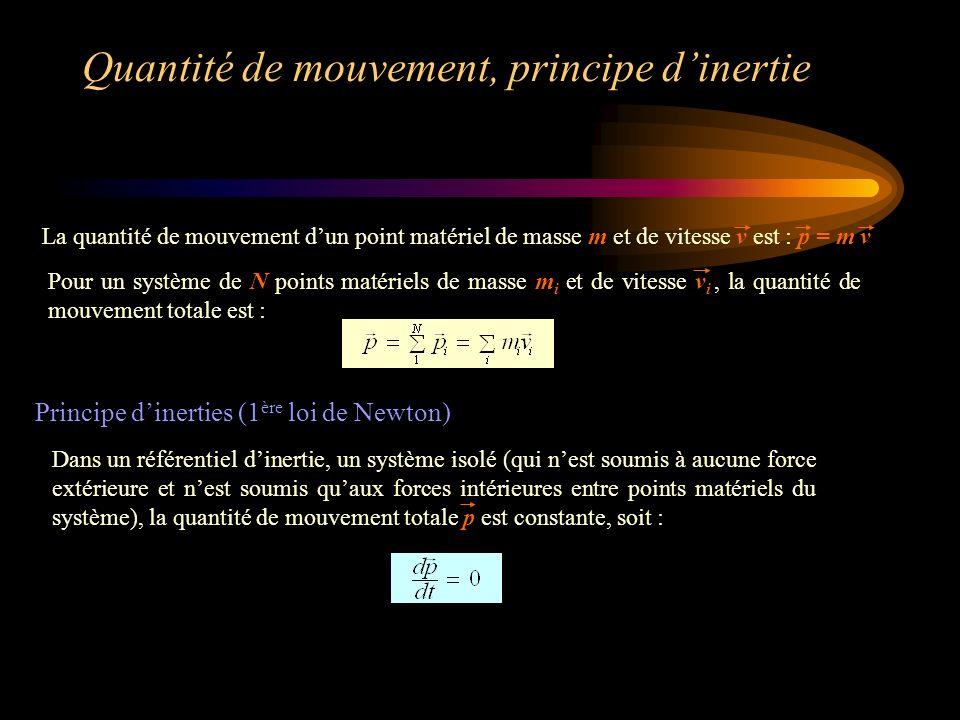 Quantité de mouvement, principe dinertie La quantité de mouvement dun point matériel de masse m et de vitesse v est : p = m v Dans un référentiel dinertie, un système isolé (qui nest soumis à aucune force extérieure et nest soumis quaux forces intérieures entre points matériels du système), la quantité de mouvement totale p est constante, soit : Principe dinerties (1 ère loi de Newton) Pour un système de N points matériels de masse m i et de vitesse v i, la quantité de mouvement totale est :