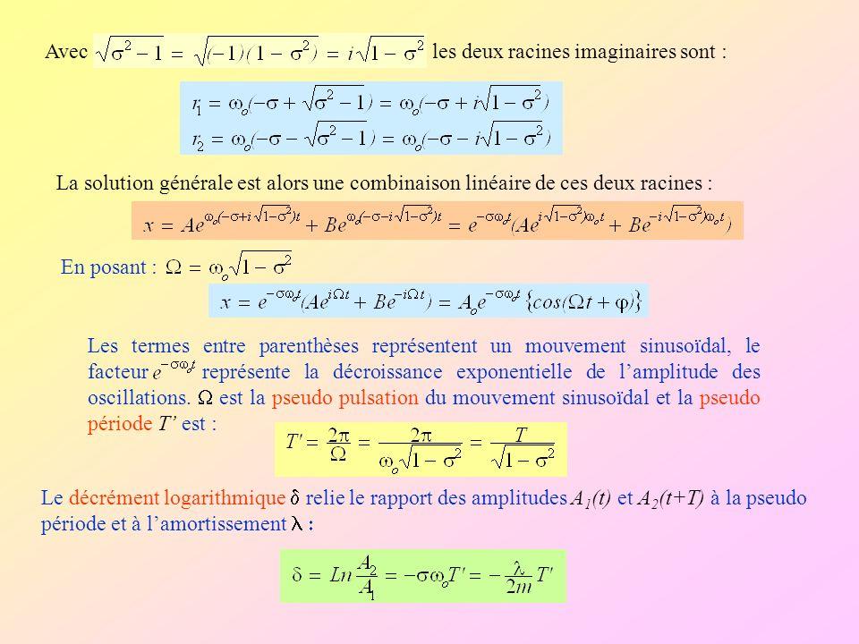 Avec les deux racines imaginaires sont : La solution générale est alors une combinaison linéaire de ces deux racines : En posant : Les termes entre parenthèses représentent un mouvement sinusoïdal, le facteur représente la décroissance exponentielle de lamplitude des oscillations.