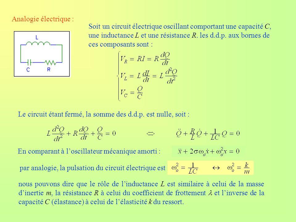 Analogie électrique : Soit un circuit électrique oscillant comportant une capacité C, une inductance L et une résistance R.