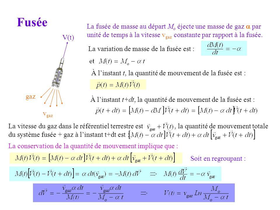 Fusée V(t) v gaz gaz La fusée de masse au départ M o éjecte une masse de gaz par unité de temps à la vitesse v gaz constante par rapport à la fusée.