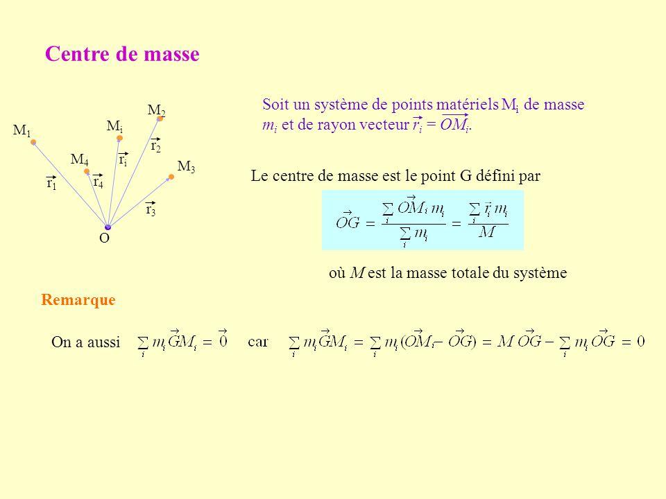 Centre de masse M1M1 M4M4 MiMi M2M2 M3M3 r1r1 r3r3 r2r2 riri r4r4 O Soit un système de points matériels M i de masse m i et de rayon vecteur r i = OM i.