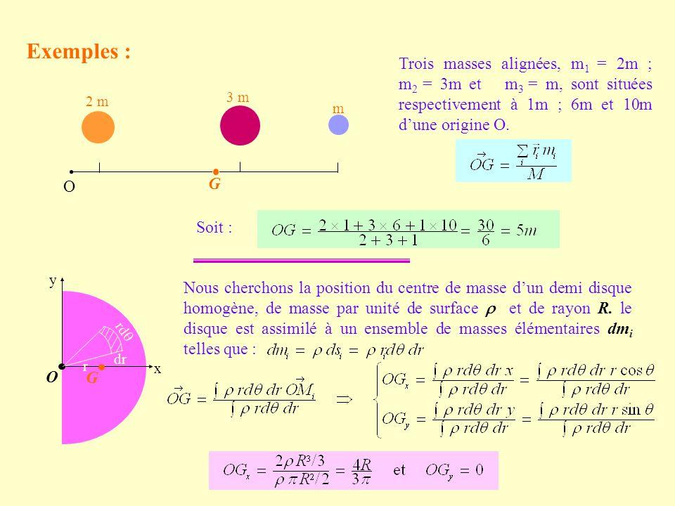 x y O Exemples : O 2 m 3 m m Trois masses alignées, m 1 = 2m ; m 2 = 3m et m 3 = m, sont situées respectivement à 1m ; 6m et 10m dune origine O.