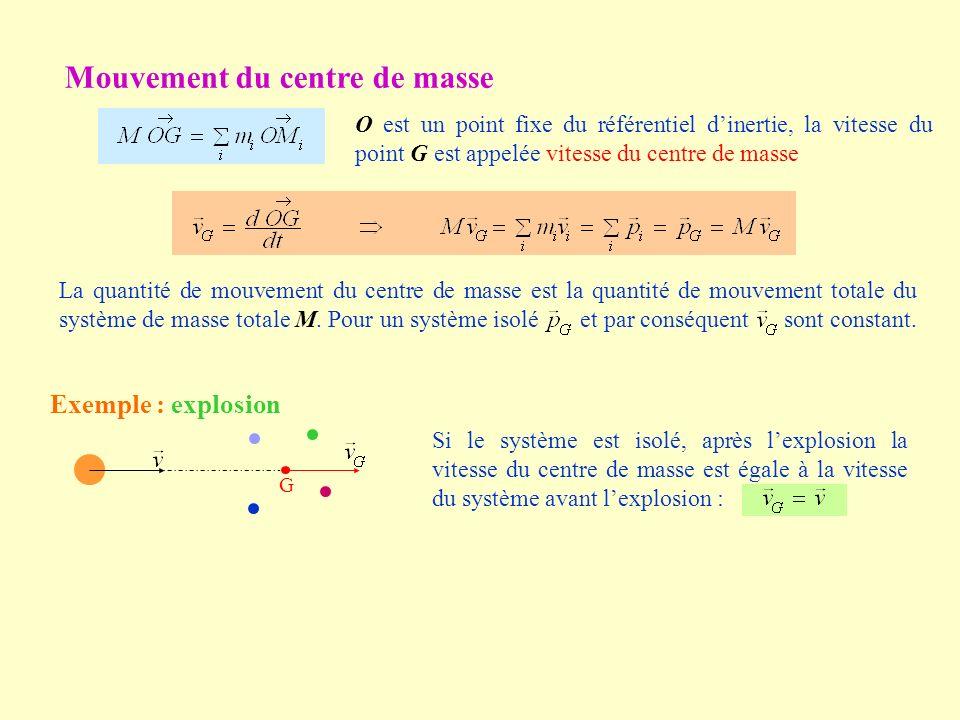 Mouvement du centre de masse O est un point fixe du référentiel dinertie, la vitesse du point G est appelée vitesse du centre de masse La quantité de mouvement du centre de masse est la quantité de mouvement totale du système de masse totale M.