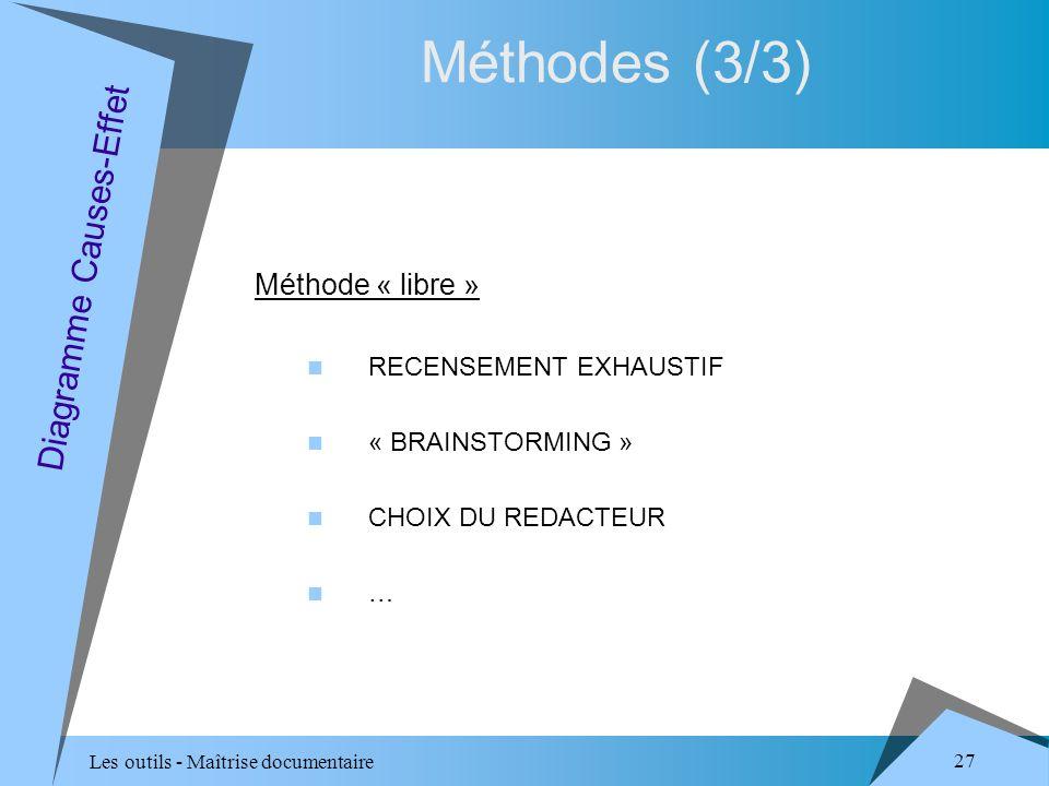 Les outils - Maîtrise documentaire 27 Méthode « libre » RECENSEMENT EXHAUSTIF « BRAINSTORMING » CHOIX DU REDACTEUR … Diagramme Causes-Effet Méthodes (3/3)