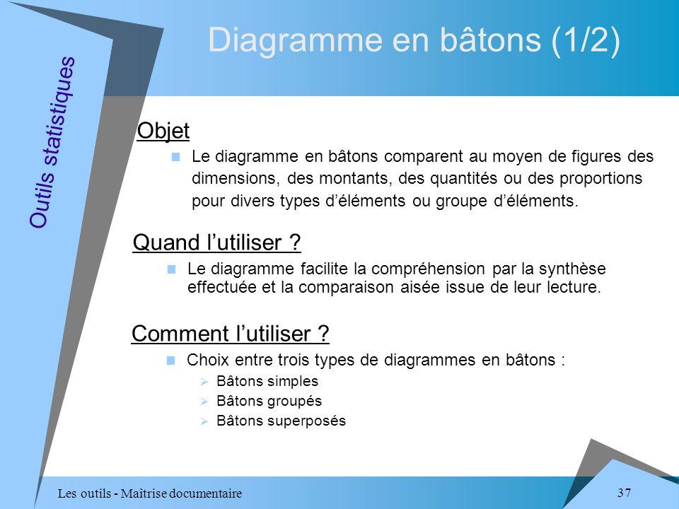 Les outils - Maîtrise documentaire 37 Diagramme en bâtons (1/2) Objet Le diagramme en bâtons comparent au moyen de figures des dimensions, des montants, des quantités ou des proportions pour divers types déléments ou groupe déléments.
