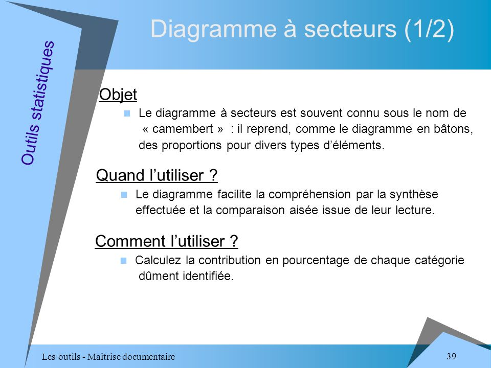 Les outils - Maîtrise documentaire 39 Diagramme à secteurs (1/2) Objet Le diagramme à secteurs est souvent connu sous le nom de « camembert » : il reprend, comme le diagramme en bâtons, des proportions pour divers types déléments.