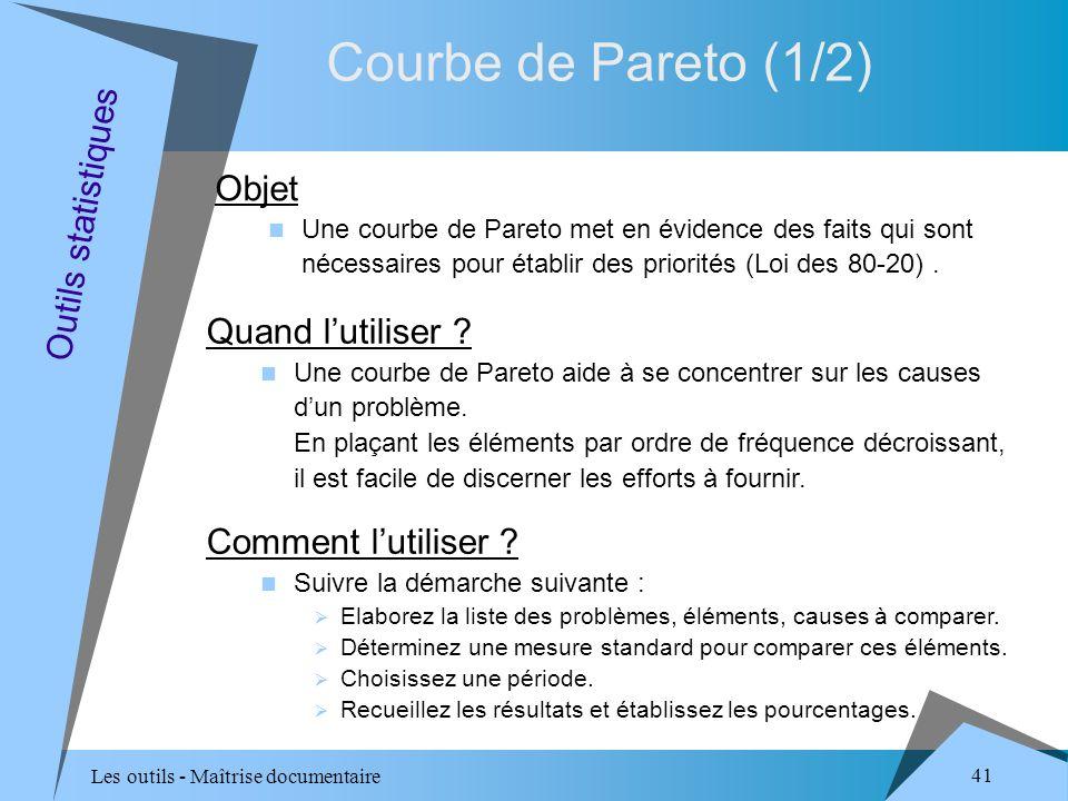 Les outils - Maîtrise documentaire 41 Courbe de Pareto (1/2) Objet Une courbe de Pareto met en évidence des faits qui sont nécessaires pour établir des priorités (Loi des 80-20).