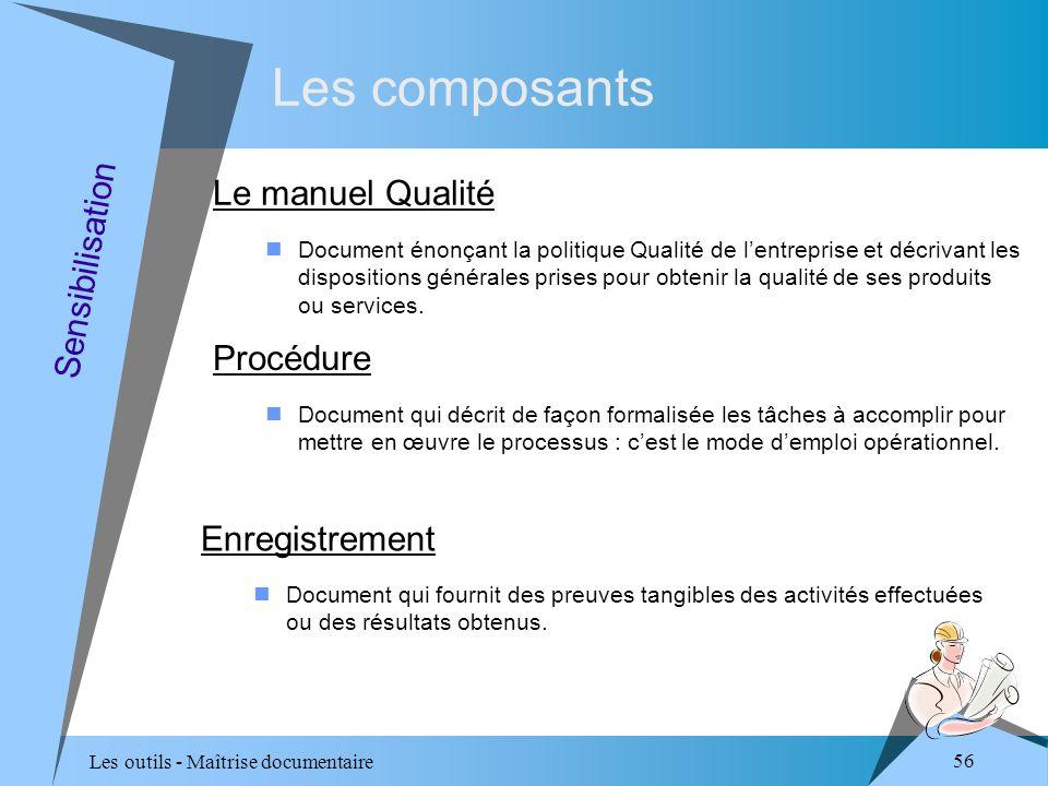 Les outils - Maîtrise documentaire 56 Les composants Le manuel Qualité Document énonçant la politique Qualité de lentreprise et décrivant les dispositions générales prises pour obtenir la qualité de ses produits ou services.