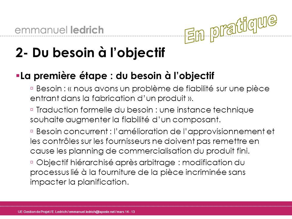 UE Gestion de Projet / E. Ledrich / emmanuel.ledrich@laposte.net / mars 14 - 13 2- Du besoin à lobjectif La première étape : du besoin à lobjectif Bes