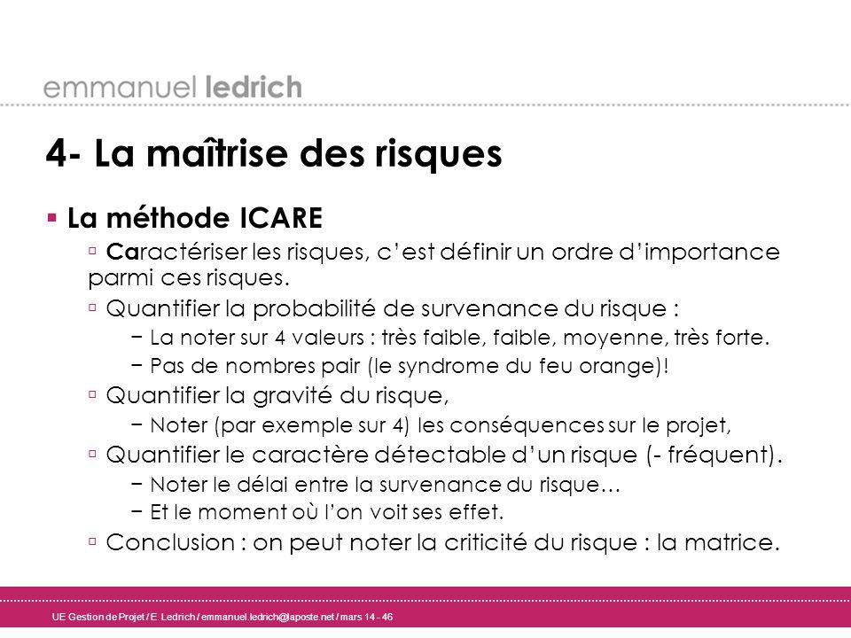 UE Gestion de Projet / E. Ledrich / emmanuel.ledrich@laposte.net / mars 14 - 46 4- La maîtrise des risques La méthode ICARE Ca ractériser les risques,