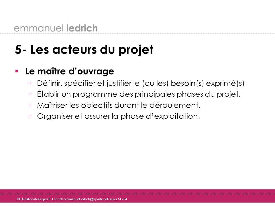 UE Gestion de Projet / E. Ledrich / emmanuel.ledrich@laposte.net / mars 14 - 54 5- Les acteurs du projet Le maître douvrage Définir, spécifier et just