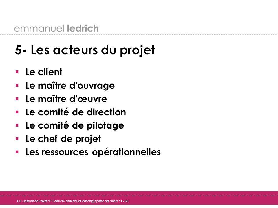 UE Gestion de Projet / E. Ledrich / emmanuel.ledrich@laposte.net / mars 14 - 60 5- Les acteurs du projet Le client Le maître d'ouvrage Le maître d'œuv