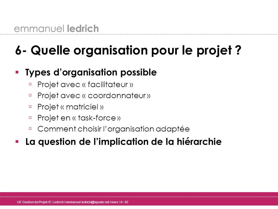 UE Gestion de Projet / E. Ledrich / emmanuel.ledrich@laposte.net / mars 14 - 62 6- Quelle organisation pour le projet ? Types dorganisation possible P